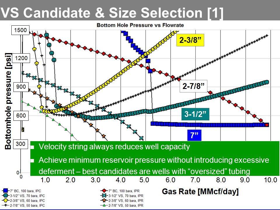 VS Candidate & Size Selection [1]